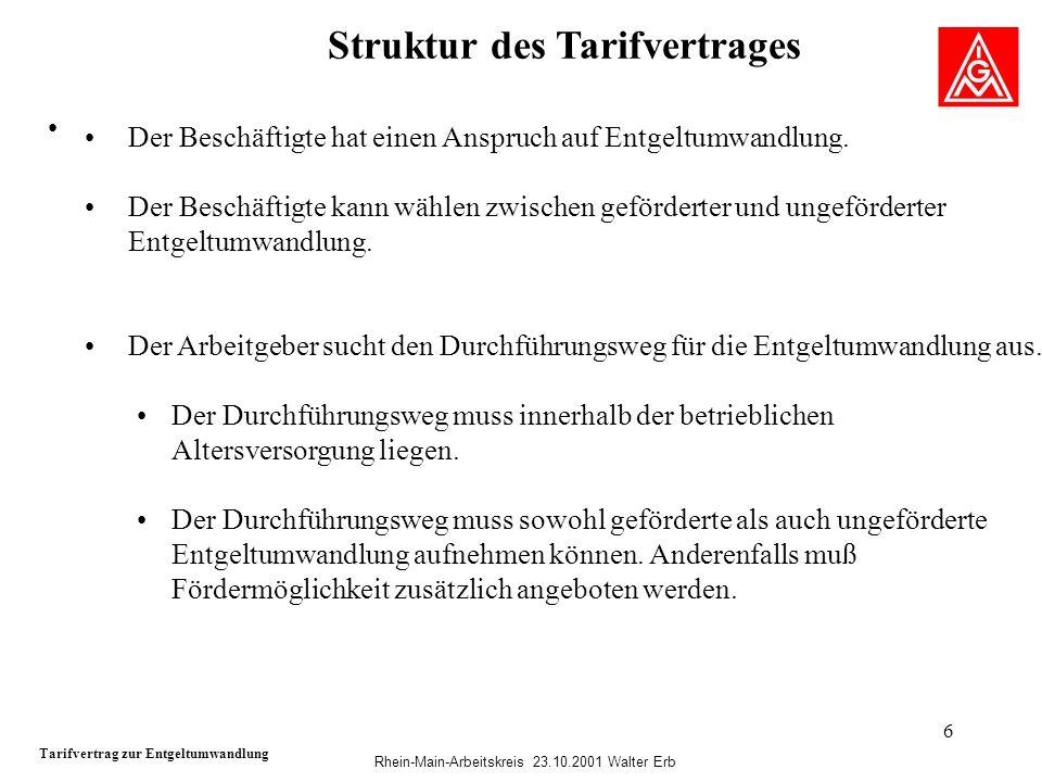 Rhein-Main-Arbeitskreis 23.10.2001 Walter Erb 6 Struktur des Tarifvertrages Tarifvertrag zur Entgeltumwandlung Der Beschäftigte hat einen Anspruch auf