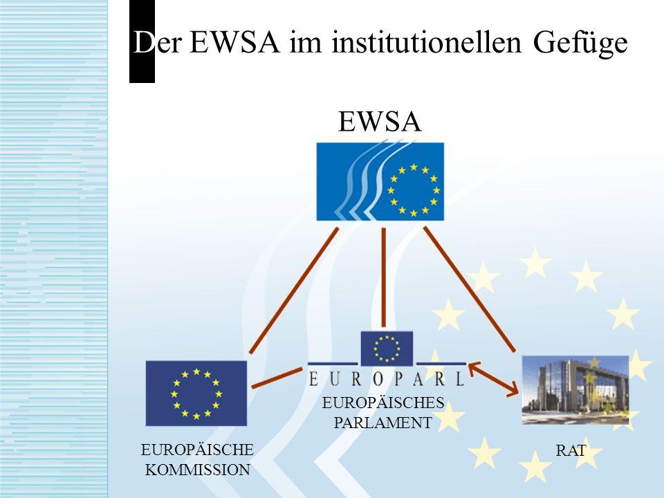 Der EWSA im institutionellen Gefüge EWSA EUROPÄISCHE KOMMISSION EUROPÄISCHES PARLAMENT RAT