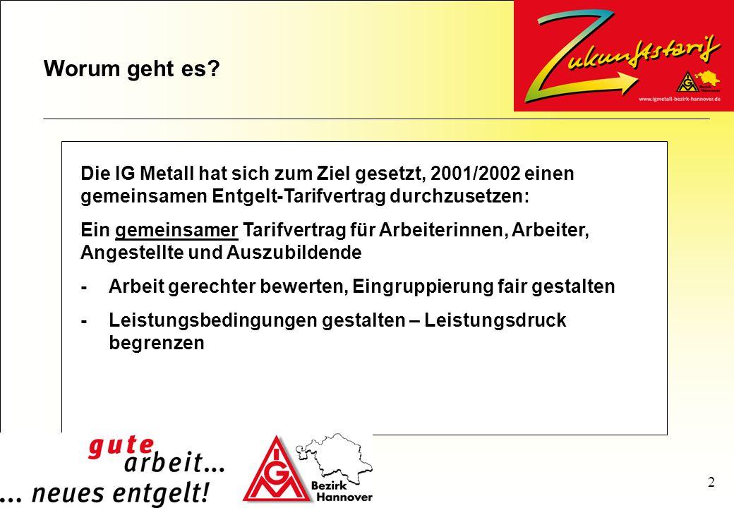 2 Worum geht es? Die IG Metall hat sich zum Ziel gesetzt, 2001/2002 einen gemeinsamen Entgelt-Tarifvertrag durchzusetzen: Ein gemeinsamer Tarifvertrag