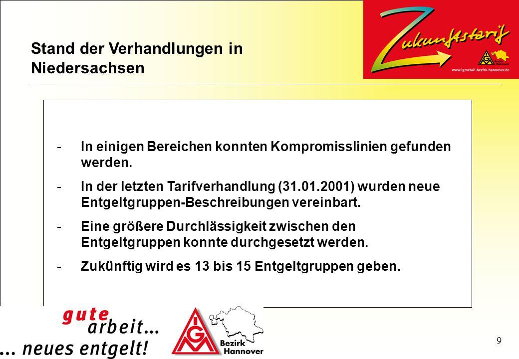9 Stand der Verhandlungen in Niedersachsen -In einigen Bereichen konnten Kompromisslinien gefunden werden. -In der letzten Tarifverhandlung (31.01.200