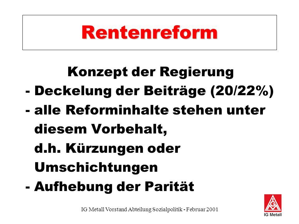 IG Metall Vorstand Abteilung Sozialpolitik - Februar 2001 Rentenreform Konzept der Regierung - Deckelung der Beiträge (20/22%) - alle Reforminhalte stehen unter diesem Vorbehalt, d.h.