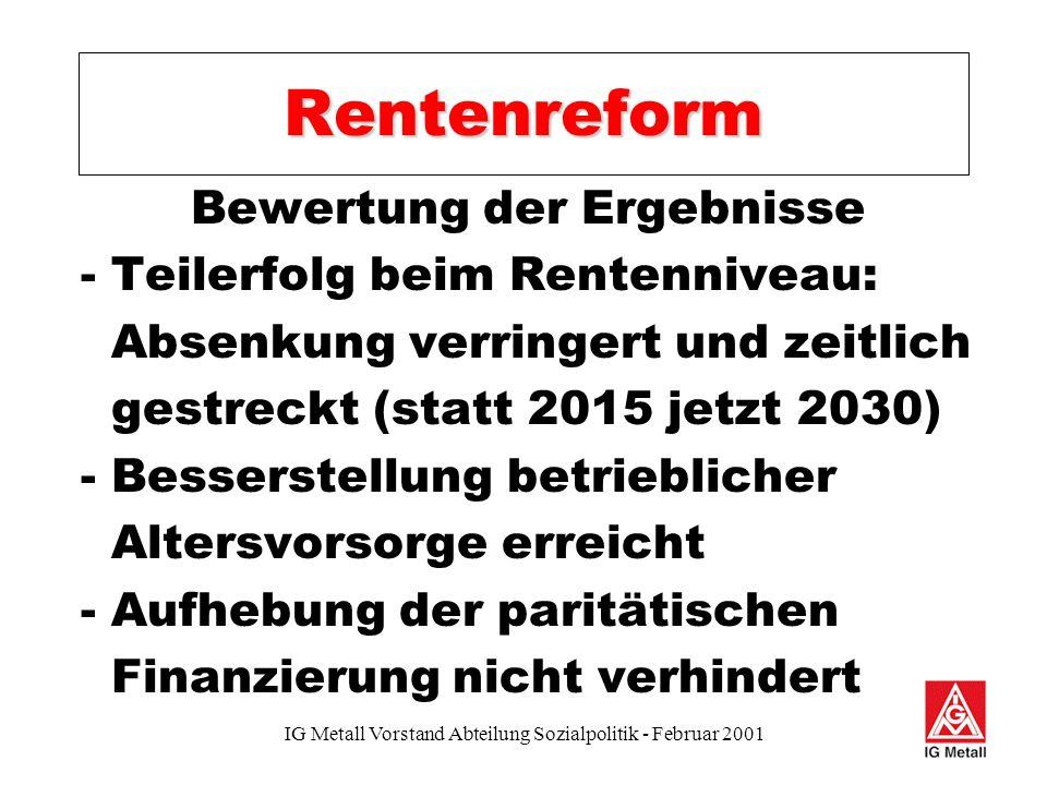 IG Metall Vorstand Abteilung Sozialpolitik - Februar 2001 Rentenreform Bewertung der Ergebnisse - Teilerfolg beim Rentenniveau: Absenkung verringert und zeitlich gestreckt (statt 2015 jetzt 2030) - Besserstellung betrieblicher Altersvorsorge erreicht - Aufhebung der paritätischen Finanzierung nicht verhindert