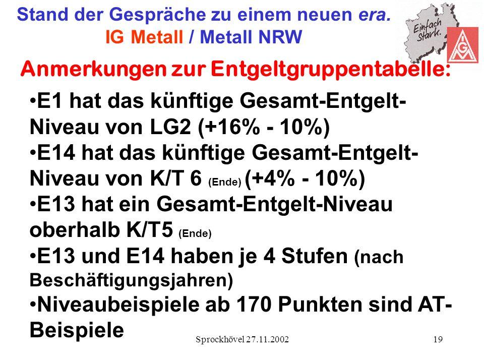 Sprockhövel 27.11.200219 Stand der Gespräche zu einem neuen era. IG Metall / Metall NRW Anmerkungen zur Entgeltgruppentabelle: E1 hat das künftige Ges
