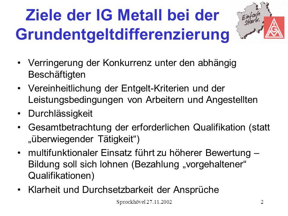 Sprockhövel 27.11.20022 Ziele der IG Metall bei der Grundentgeltdifferenzierung Verringerung der Konkurrenz unter den abhängig Beschäftigten Vereinhei