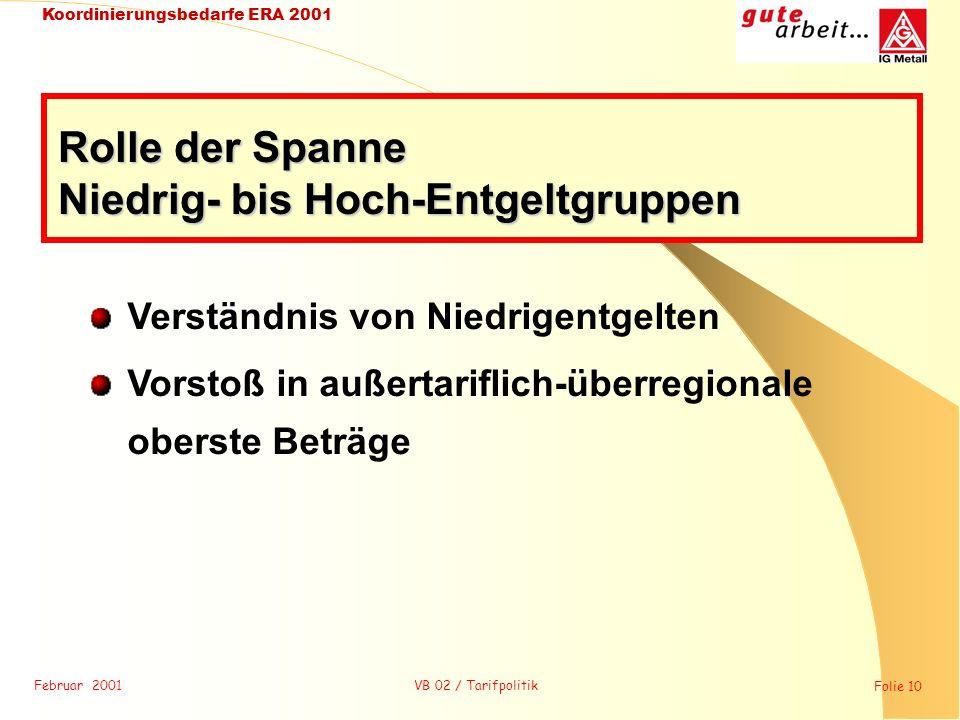 Februar 2001 Folie 10 Koordinierungsbedarfe ERA 2001 VB 02 / Tarifpolitik Verständnis von Niedrigentgelten Vorstoß in außertariflich-überregionale obe