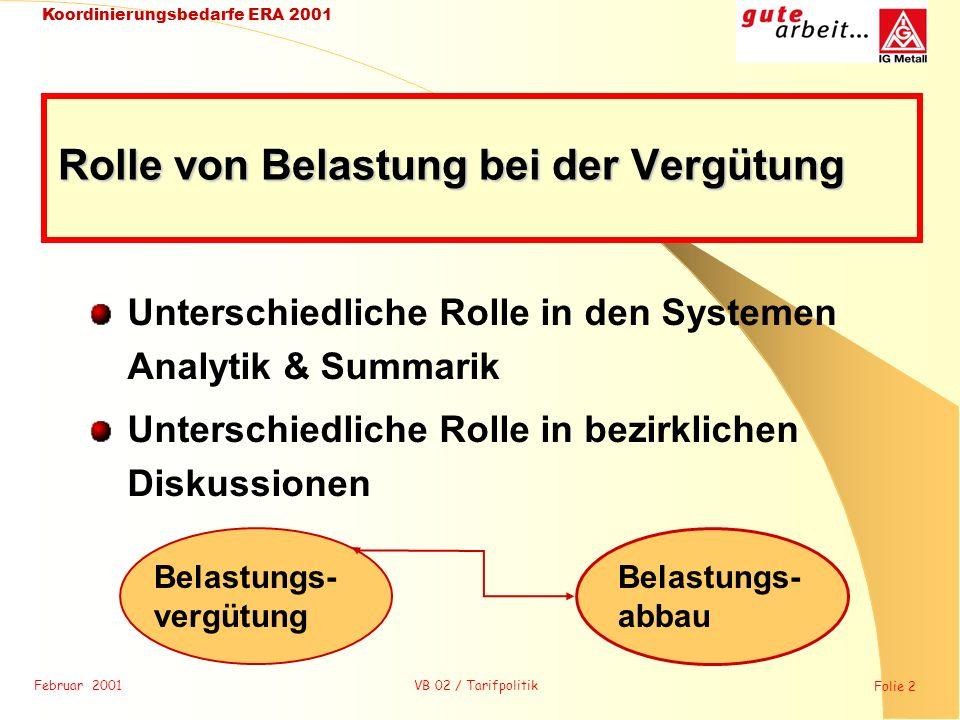 Februar 2001 Folie 2 Koordinierungsbedarfe ERA 2001 VB 02 / Tarifpolitik Unterschiedliche Rolle in den Systemen Analytik & Summarik Unterschiedliche R