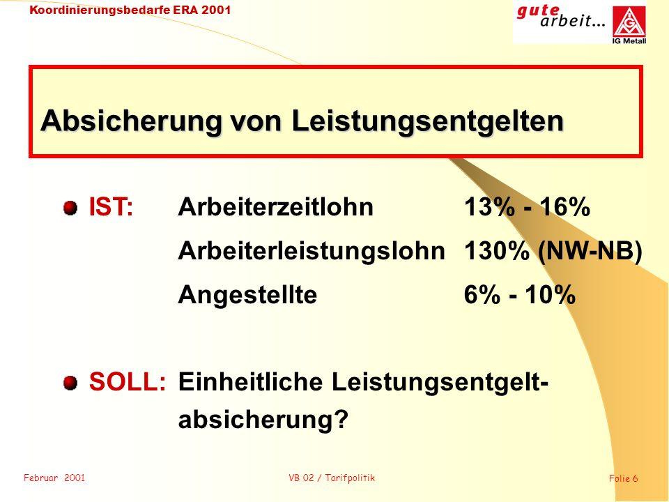 Februar 2001 Folie 6 Koordinierungsbedarfe ERA 2001 VB 02 / Tarifpolitik IST:Arbeiterzeitlohn13% - 16% Arbeiterleistungslohn130% (NW-NB) Angestellte6%