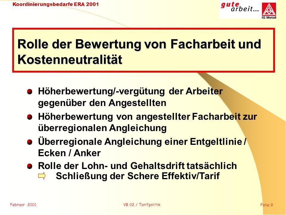Februar 2001 Folie 10 Koordinierungsbedarfe ERA 2001 VB 02 / Tarifpolitik Verständnis von Niedrigentgelten Vorstoß in außertariflich-überregionale oberste Beträge Rolle der Spanne Niedrig- bis Hoch-Entgeltgruppen