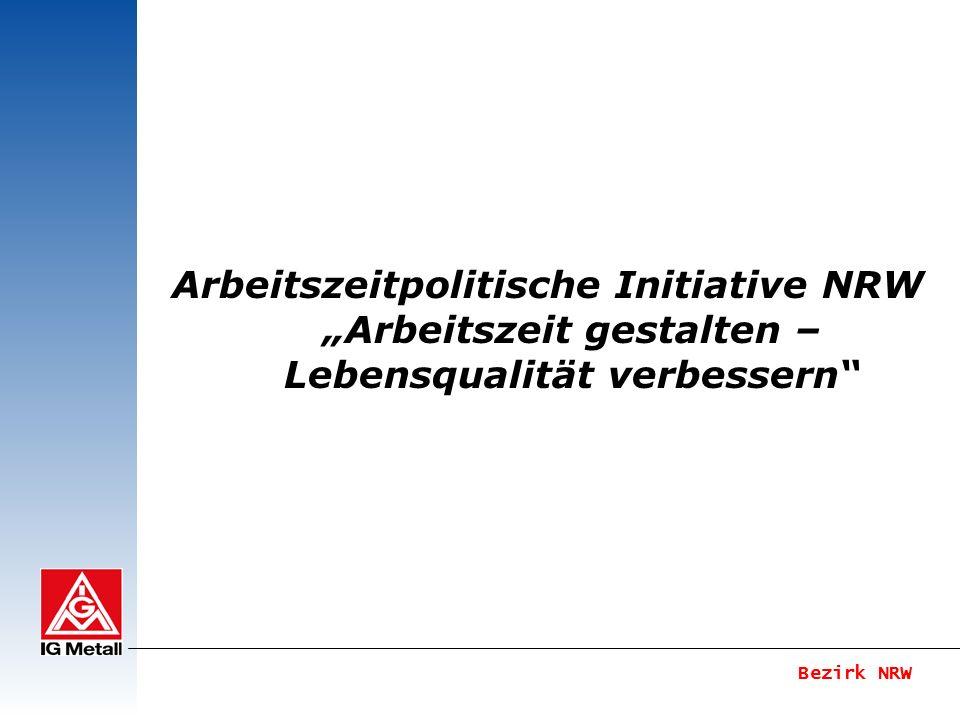 Bezirk NRW arbeitszeitpolitische Initiative 2003 Anforderungen an AZ-Gestaltung Leitbild aus 4 Zielen Ziel 3: Arbeit wieder gesünder machen.
