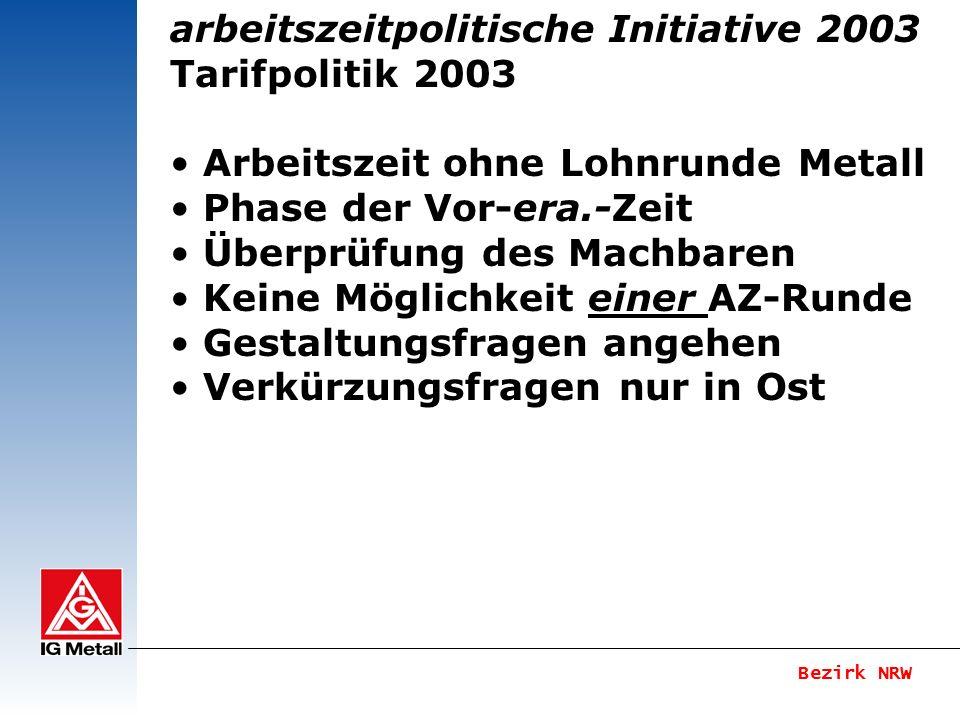 Bezirk NRW arbeitszeitpolitische Initiative 2003 Fazit / Schlussfolgerungen: -Verkürzungsfragen: -Teilzeitarbeit -Verkürzung für bestimmte Gruppen -Lebensarbeitszeit