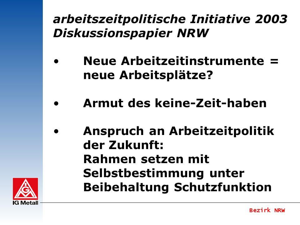 Bezirk NRW arbeitszeitpolitische Initiative 2003 Arbeitszeit in NRW Tatsächliche Arbeitszeit: Vertragliche Arbeitszeit: Betriebszeiten: Welche Schlussfolgerungen ziehen wir hieraus für unser zukünftiges Handeln?