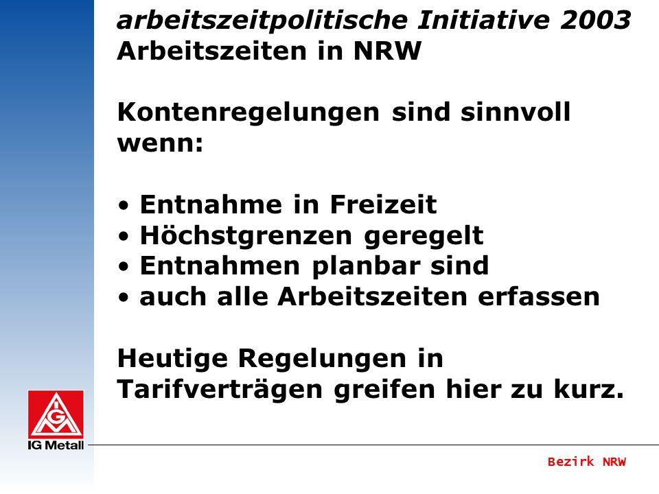 Bezirk NRW arbeitszeitpolitische Initiative 2003 Anforderungen an AZ-Gestaltung Leitbild aus 4 Zielen, Philosophie dahinter: Alles vom Mitglied aus denken.