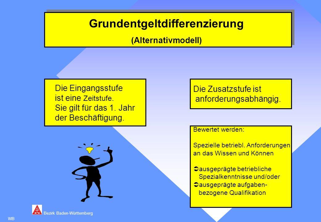 Bezirk Baden-Württemberg WB Entgeltrahmen- Grundentgeltdifferenzierung (Alternativmodell) Die Zusatzstufe ist anforderungsabhängig. Die Eingangsstufe