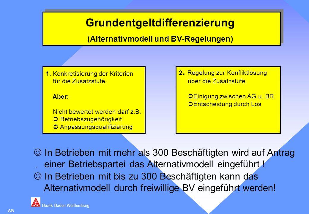 Bezirk Baden-Württemberg WB Entgeltrahmen- Grundentgeltdifferenzierung (Alternativmodell und BV-Regelungen) 1. Konkretisierung der Kriterien für die Z