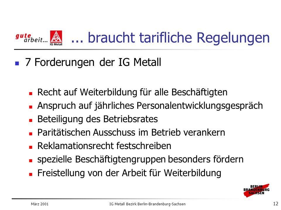 März 2001IG Metall Bezirk Berlin-Brandenburg-Sachsen 12...