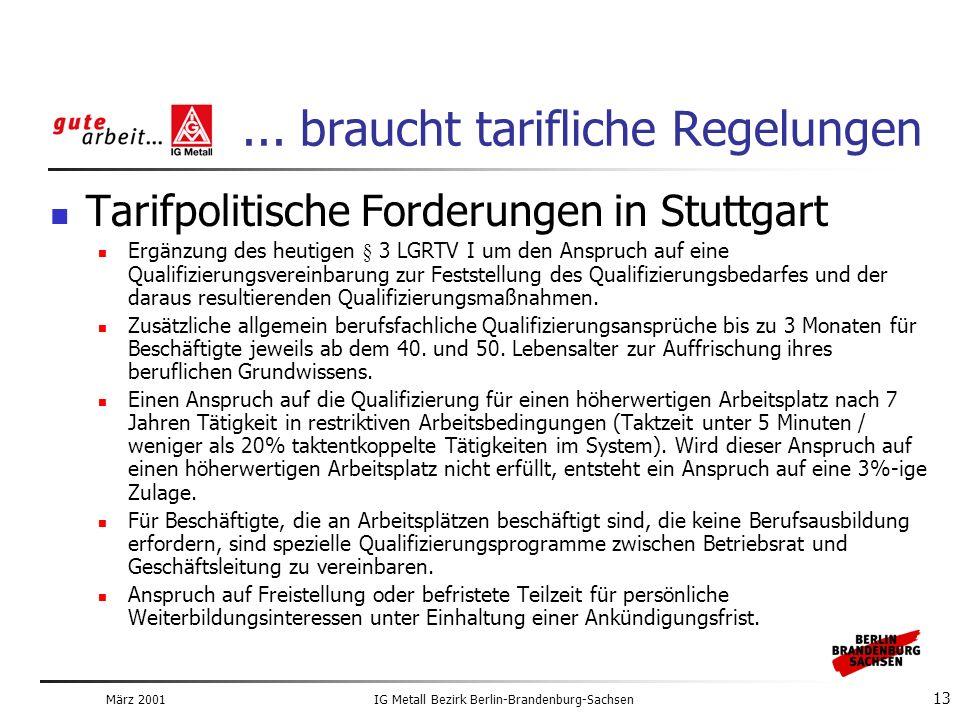 März 2001IG Metall Bezirk Berlin-Brandenburg-Sachsen 13...