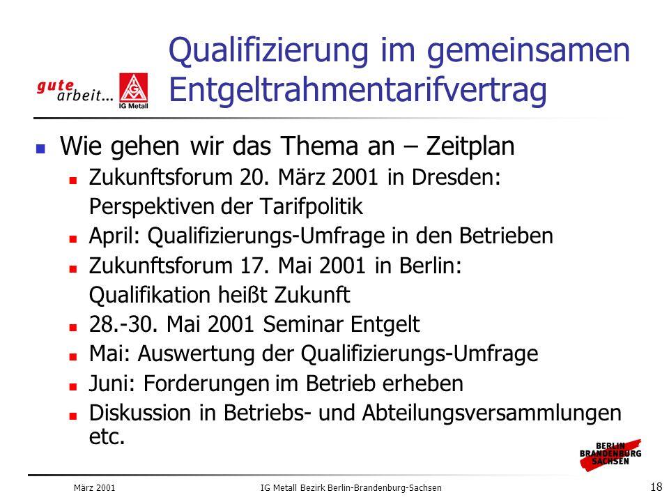 März 2001IG Metall Bezirk Berlin-Brandenburg-Sachsen 18 Qualifizierung im gemeinsamen Entgeltrahmentarifvertrag Wie gehen wir das Thema an – Zeitplan Zukunftsforum 20.