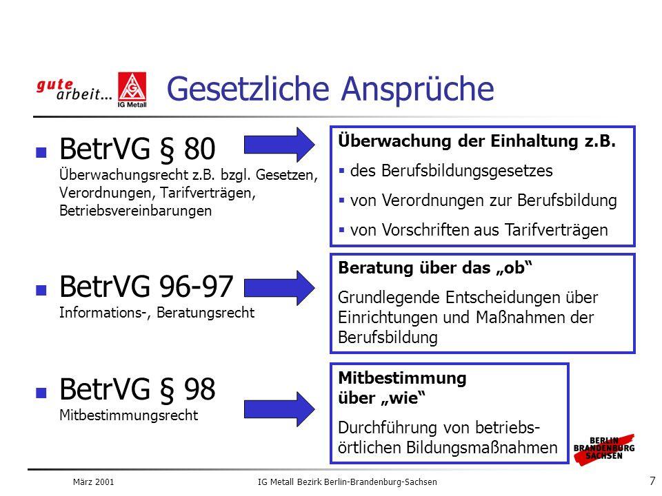 März 2001IG Metall Bezirk Berlin-Brandenburg-Sachsen 7 Gesetzliche Ansprüche BetrVG § 80 Überwachungsrecht z.B.