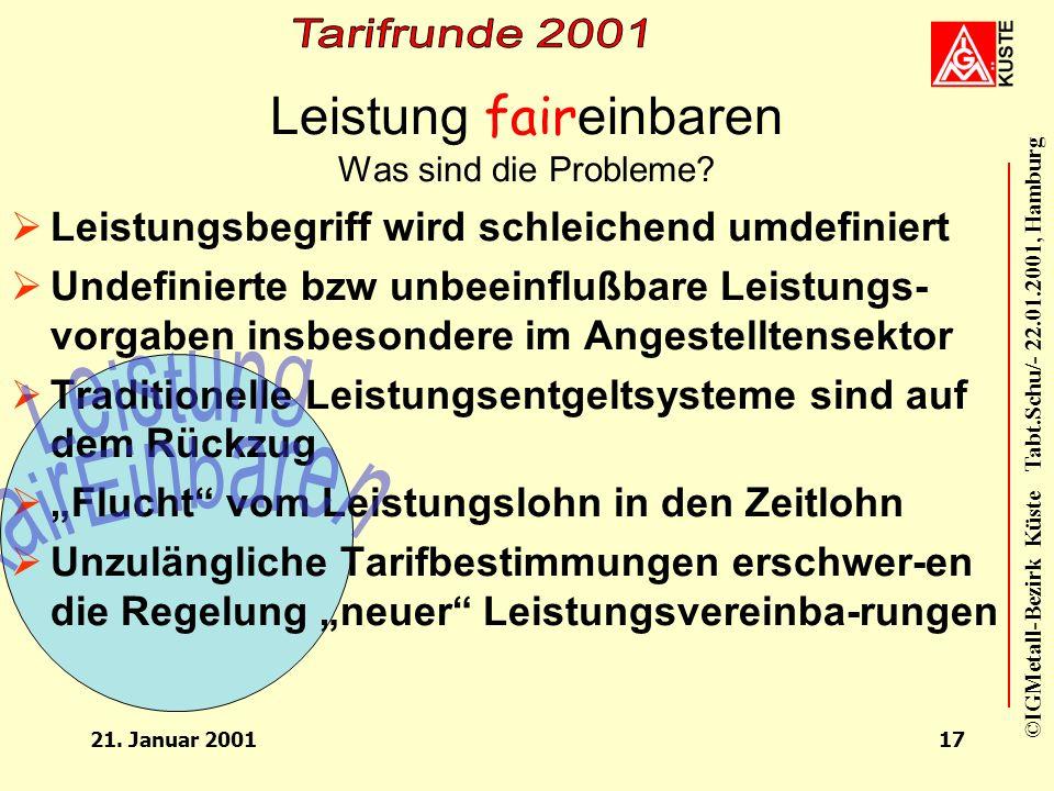 ©IGMetall-Bezirk Küste Tabt.Schu/- 22.01.2001, Hamburg 21. Januar 200116 Eingruppierungsverfahren (Vorschlag IG Metall) Arbeitgeber gruppiert ein AN/B