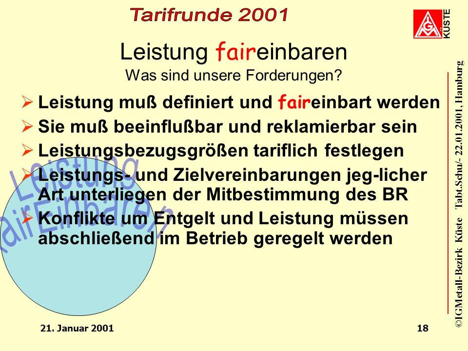 ©IGMetall-Bezirk Küste Tabt.Schu/- 22.01.2001, Hamburg 21. Januar 200117 Leistung faireinbaren Was sind die Probleme? Leistungsbegriff wird schleichen