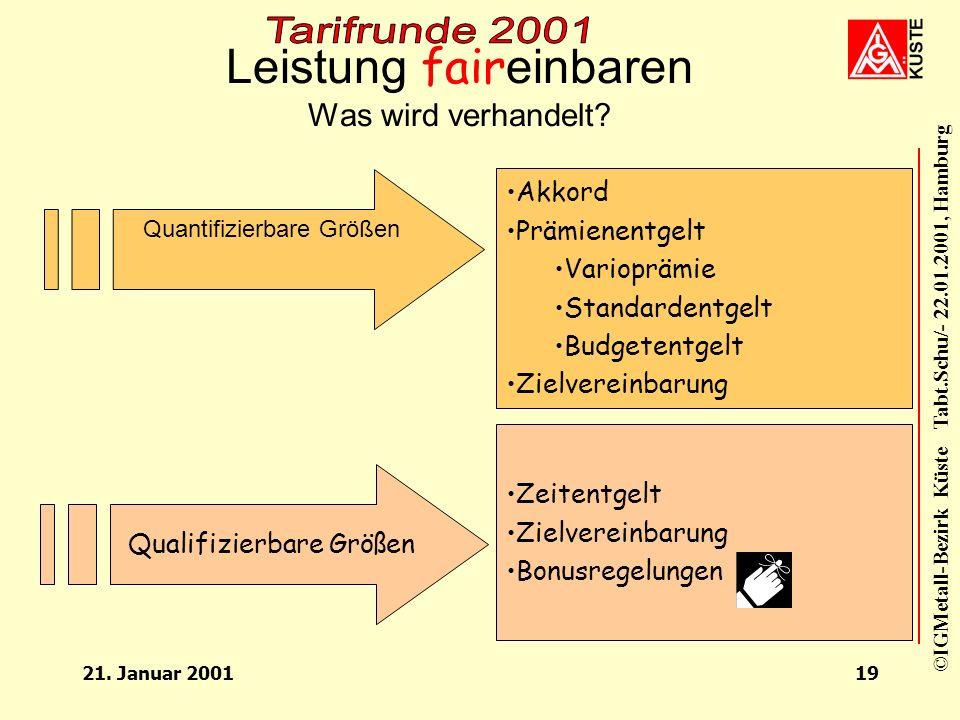 ©IGMetall-Bezirk Küste Tabt.Schu/- 22.01.2001, Hamburg 21. Januar 200118 Leistung faireinbaren Was sind unsere Forderungen? Leistung muß definiert und