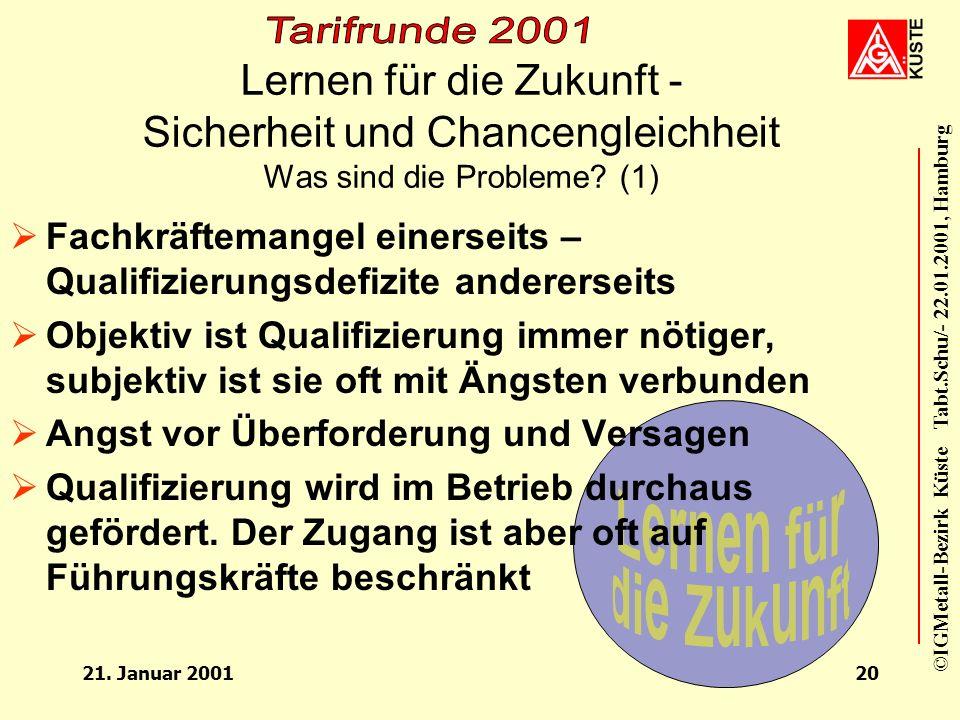 ©IGMetall-Bezirk Küste Tabt.Schu/- 22.01.2001, Hamburg 21. Januar 200119 Leistung faireinbaren Was wird verhandelt? Qualifizierbare Größen Quantifizie