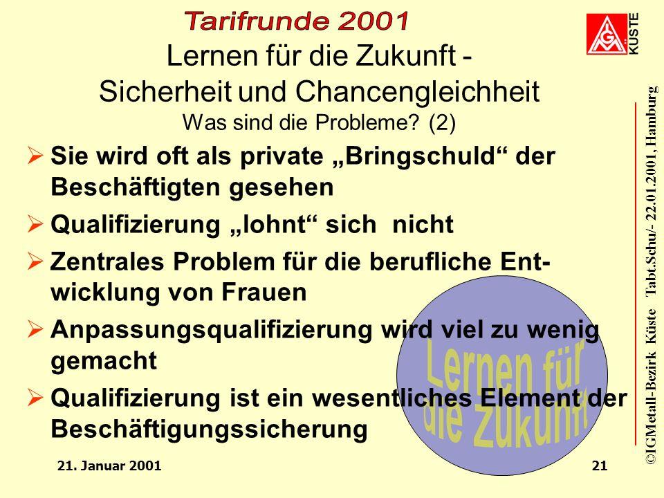 ©IGMetall-Bezirk Küste Tabt.Schu/- 22.01.2001, Hamburg 21. Januar 200120 Lernen für die Zukunft - Sicherheit und Chancengleichheit Was sind die Proble