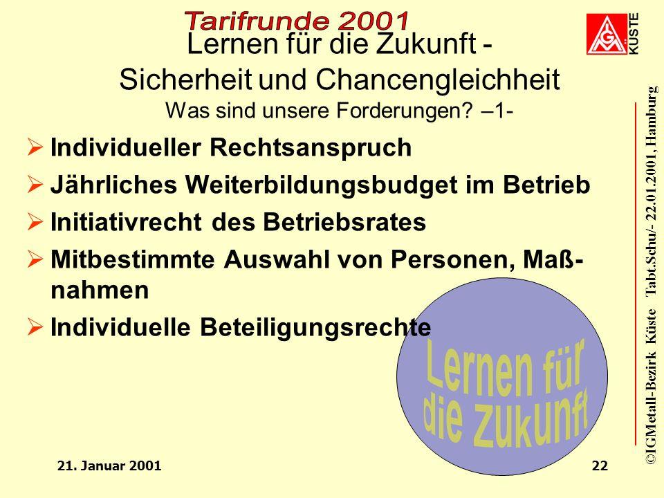 ©IGMetall-Bezirk Küste Tabt.Schu/- 22.01.2001, Hamburg 21. Januar 200121 Lernen für die Zukunft - Sicherheit und Chancengleichheit Was sind die Proble