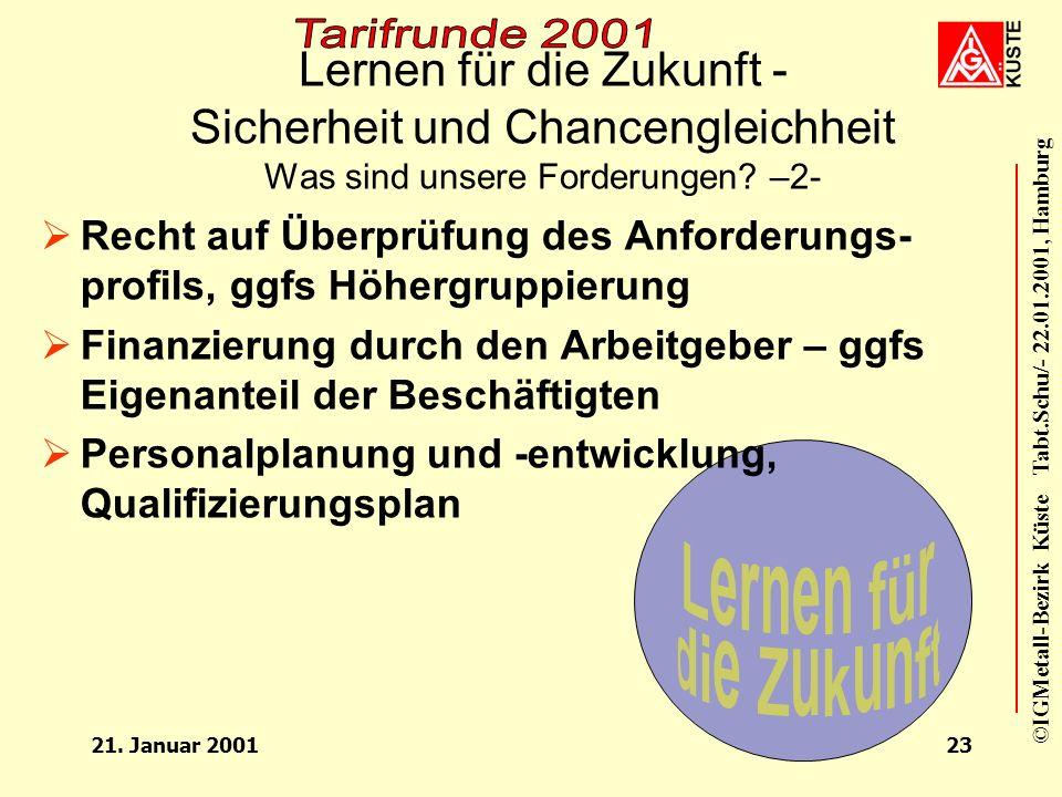©IGMetall-Bezirk Küste Tabt.Schu/- 22.01.2001, Hamburg 21. Januar 200122 Lernen für die Zukunft - Sicherheit und Chancengleichheit Was sind unsere For