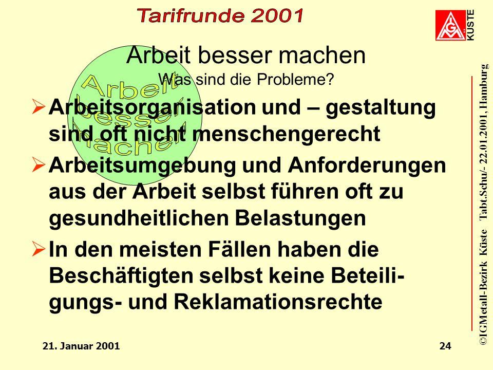 ©IGMetall-Bezirk Küste Tabt.Schu/- 22.01.2001, Hamburg 21. Januar 200123 Lernen für die Zukunft - Sicherheit und Chancengleichheit Was sind unsere For