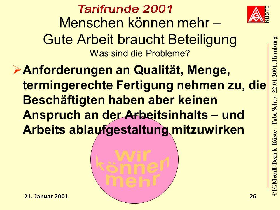 ©IGMetall-Bezirk Küste Tabt.Schu/- 22.01.2001, Hamburg 21. Januar 200125 Belastungen und Erschwernisse müssen vorrangig vermieden werden Soweit sie (n