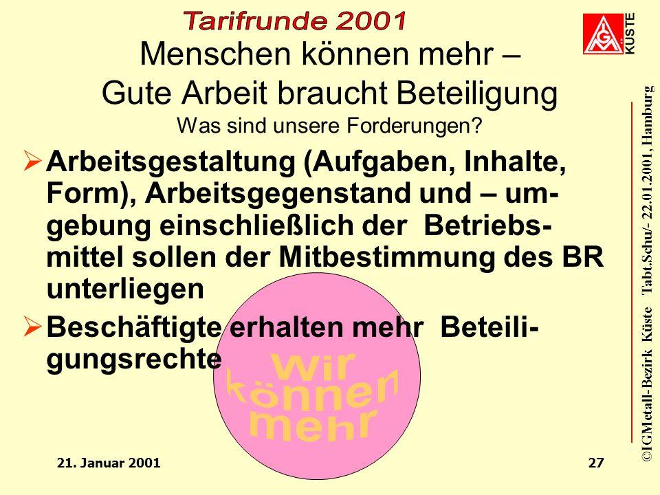 ©IGMetall-Bezirk Küste Tabt.Schu/- 22.01.2001, Hamburg 21. Januar 200126 Menschen können mehr – Gute Arbeit braucht Beteiligung Was sind die Probleme?