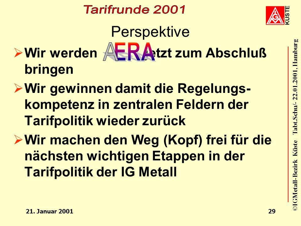 ©IGMetall-Bezirk Küste Tabt.Schu/- 22.01.2001, Hamburg 21. Januar 200128 Reform des FlächenTV Wer regelt was? Bei der Gestaltung eines neuen Vertrages