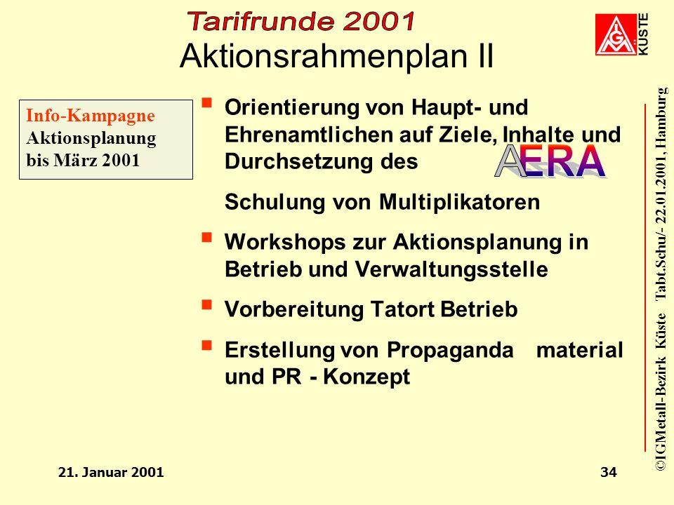©IGMetall-Bezirk Küste Tabt.Schu/- 22.01.2001, Hamburg 21. Januar 200133 AKTIONSRAHMENPLAN I Info-Kampagne Aktionsplanung Tatort Betrieb Arbeit und Le