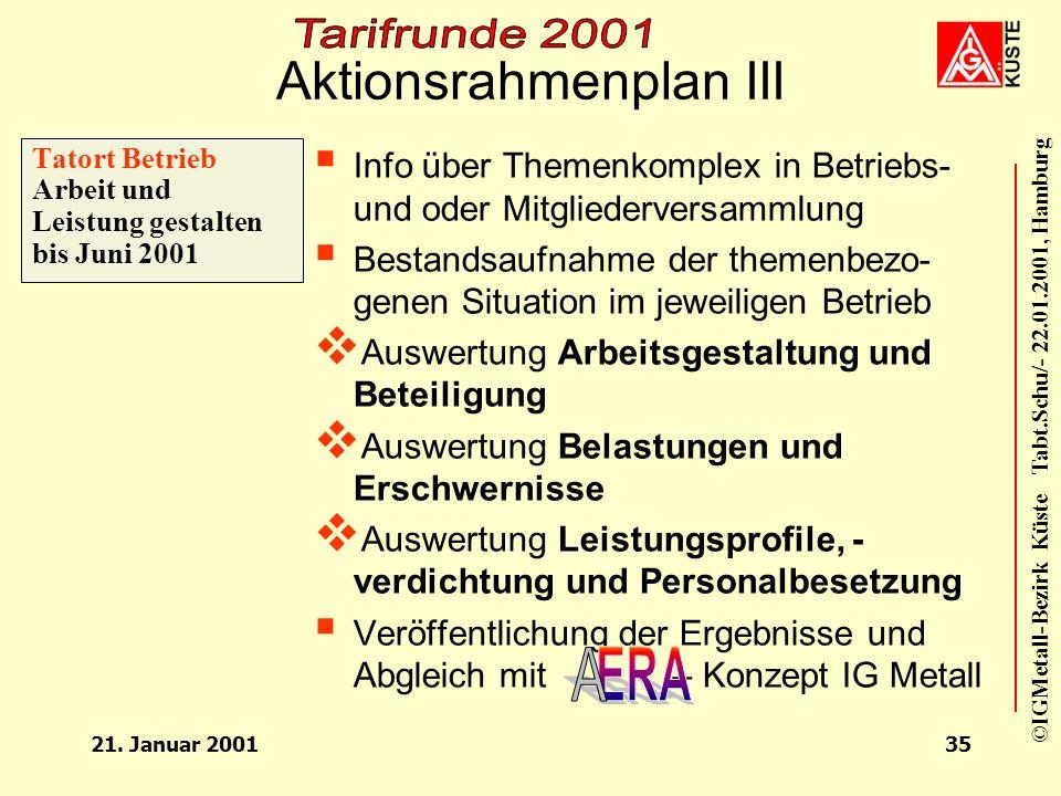 ©IGMetall-Bezirk Küste Tabt.Schu/- 22.01.2001, Hamburg 21. Januar 200134 Aktionsrahmenplan II Orientierung von Haupt- und Ehrenamtlichen auf Ziele, In