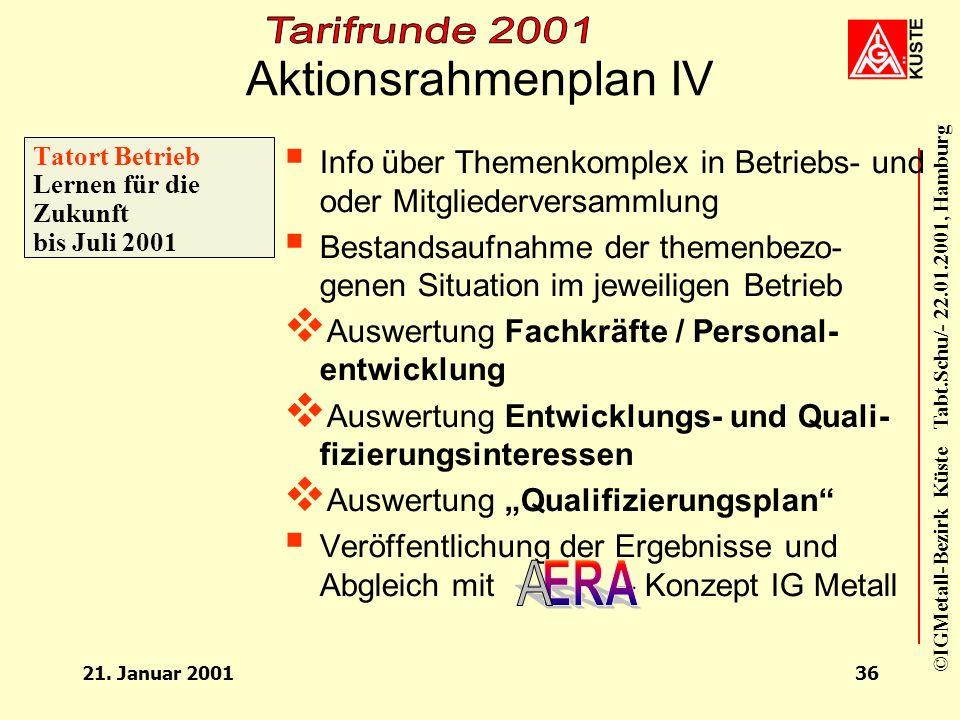 ©IGMetall-Bezirk Küste Tabt.Schu/- 22.01.2001, Hamburg 21. Januar 200135 Aktionsrahmenplan III Info über Themenkomplex in Betriebs- und oder Mitgliede