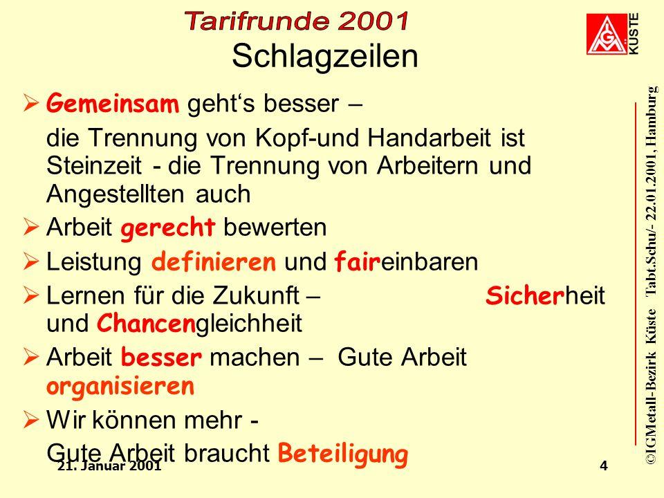 ©IGMetall-Bezirk Küste Tabt.Schu/- 22.01.2001, Hamburg 21. Januar 20013 Ein neuer Vertrag für die Zukunft