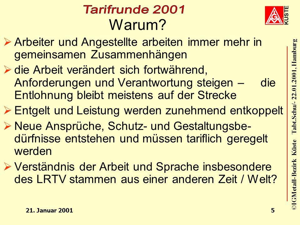 ©IGMetall-Bezirk Küste Tabt.Schu/- 22.01.2001, Hamburg 21. Januar 20014 Schlagzeilen Gemeinsam gehts besser – die Trennung von Kopf-und Handarbeit ist