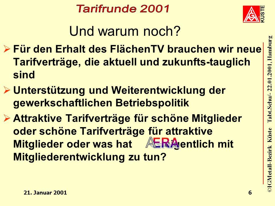 ©IGMetall-Bezirk Küste Tabt.Schu/- 22.01.2001, Hamburg 21. Januar 20015 Warum? Arbeiter und Angestellte arbeiten immer mehr in gemeinsamen Zusammenhän