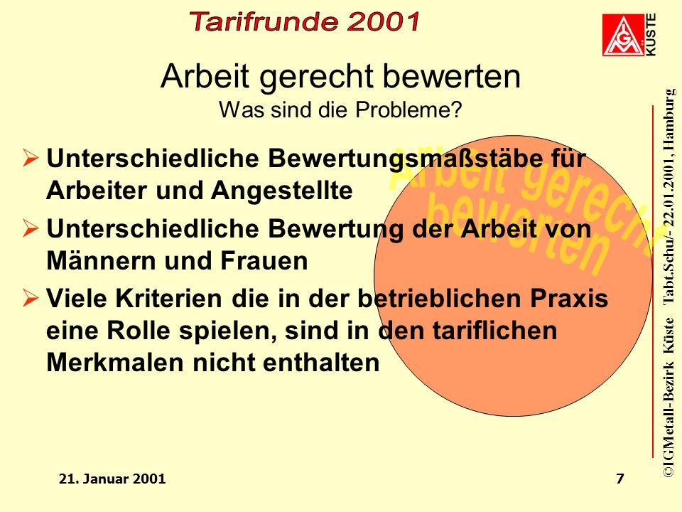 ©IGMetall-Bezirk Küste Tabt.Schu/- 22.01.2001, Hamburg 21. Januar 20016 Für den Erhalt des FlächenTV brauchen wir neue Tarifverträge, die aktuell und