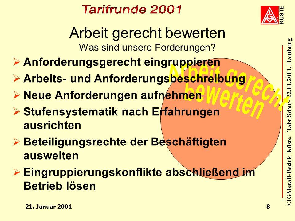 ©IGMetall-Bezirk Küste Tabt.Schu/- 22.01.2001, Hamburg 21. Januar 20017 Arbeit gerecht bewerten Was sind die Probleme? Unterschiedliche Bewertungsmaßs