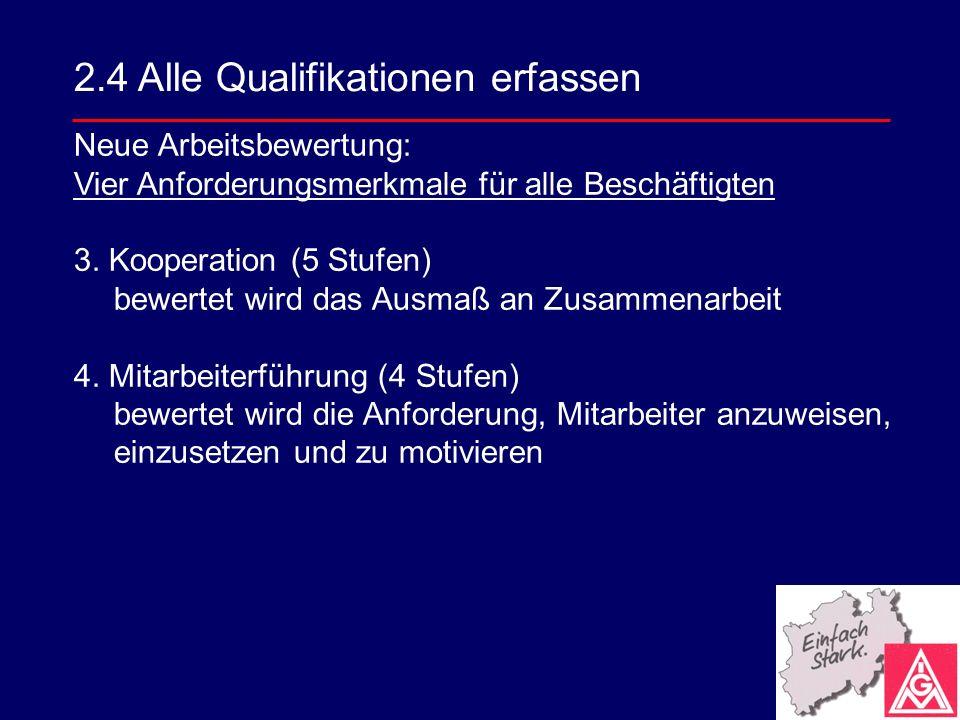 Neue Arbeitsbewertung: Vier Anforderungsmerkmale für alle Beschäftigten 3. Kooperation (5 Stufen) bewertet wird das Ausmaß an Zusammenarbeit 4. Mitarb