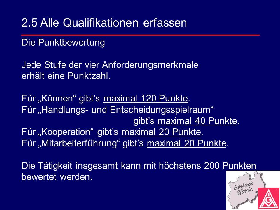 2.5 Alle Qualifikationen erfassen Die Punktbewertung Jede Stufe der vier Anforderungsmerkmale erhält eine Punktzahl. Für Können gibts maximal 120 Punk