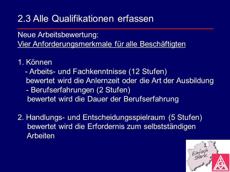 Neue Arbeitsbewertung: Vier Anforderungsmerkmale für alle Beschäftigten 1. Können - Arbeits- und Fachkenntnisse (12 Stufen) bewertet wird die Anlernze