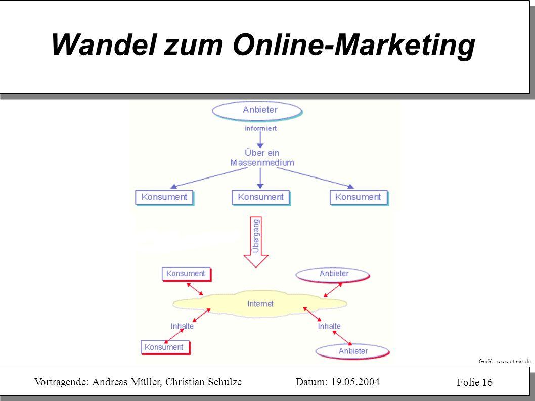 Vortragende: Andreas Müller, Christian SchulzeDatum: 19.05.2004 Folie 16 Wandel zum Online-Marketing Grafik: www.at-mix.de