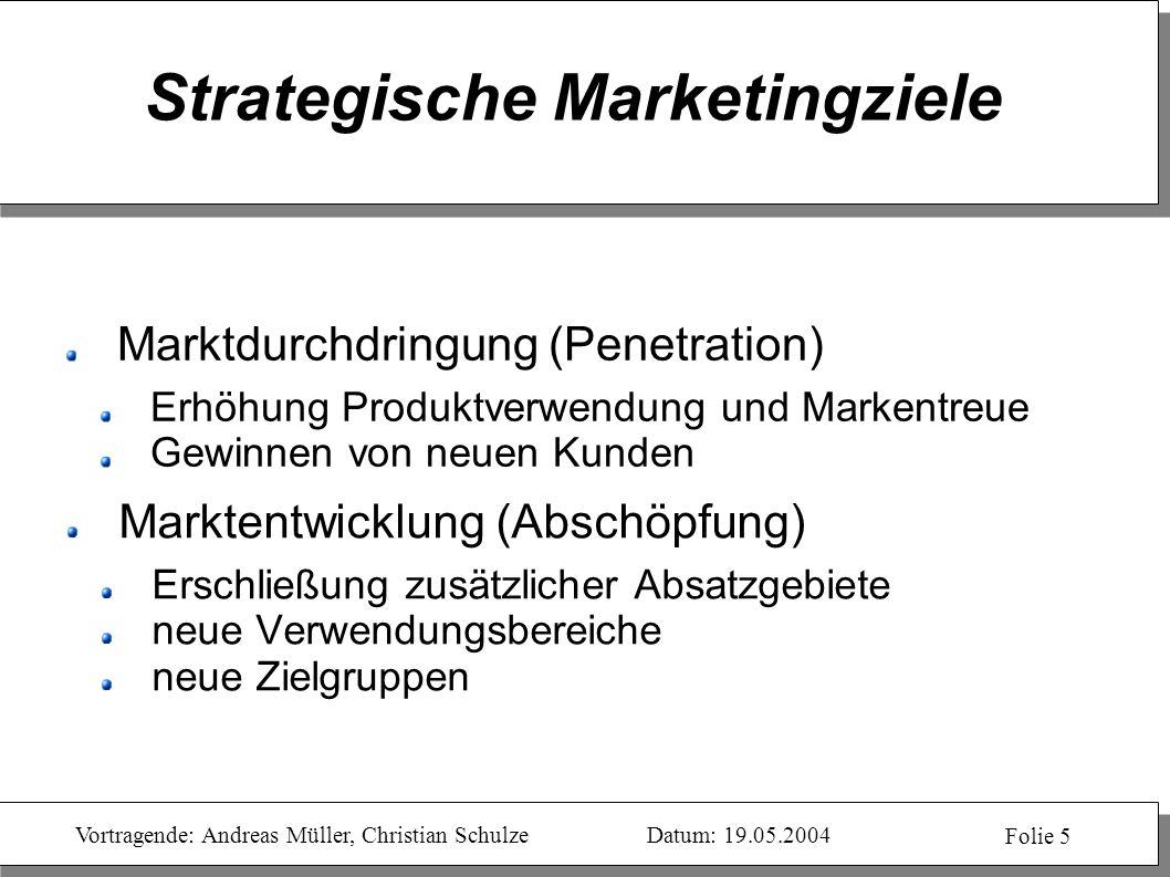 Vortragende: Andreas Müller, Christian SchulzeDatum: 19.05.2004 Folie 5 Strategische Marketingziele Marktentwicklung (Abschöpfung) Erschließung zusätz