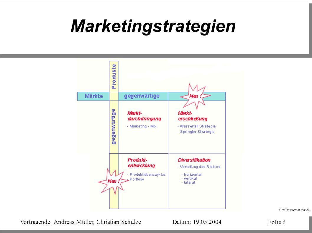 Vortragende: Andreas Müller, Christian SchulzeDatum: 19.05.2004 Folie 6 Marketingstrategien Grafik: www.at-mix.de