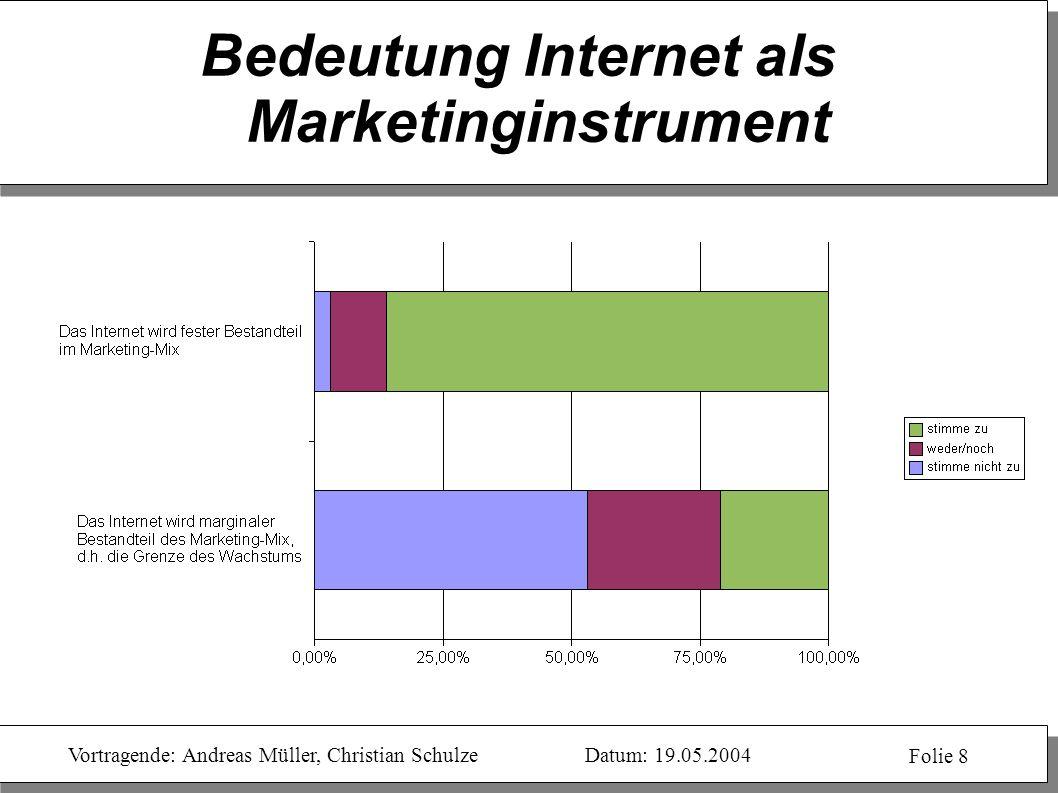 Vortragende: Andreas Müller, Christian SchulzeDatum: 19.05.2004 Folie 8 Bedeutung Internet als Marketinginstrument