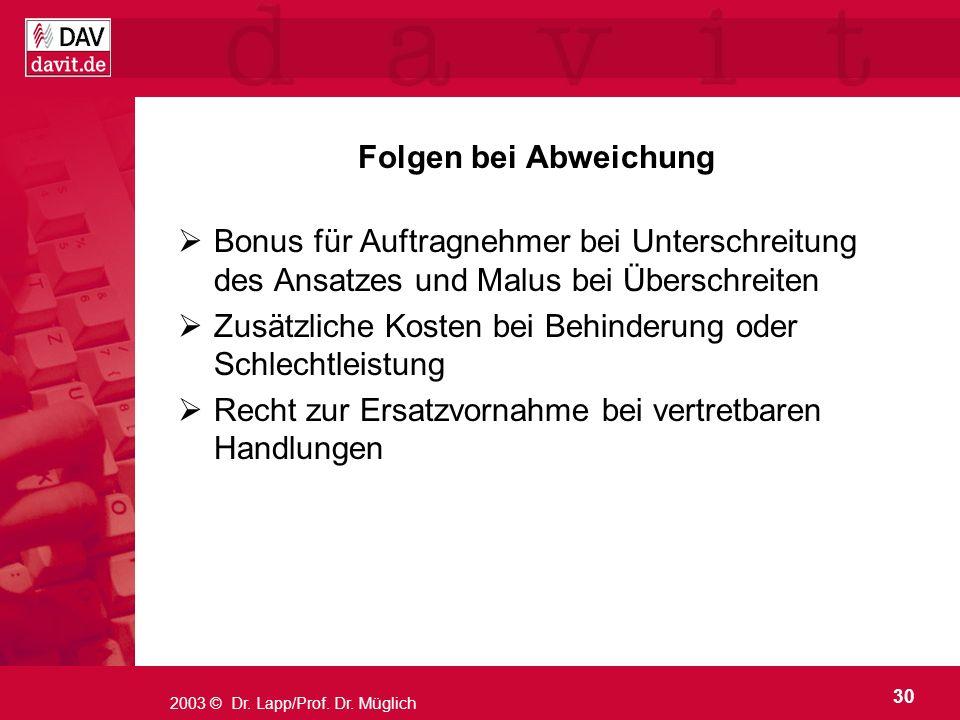 30 2003 © Dr. Lapp/Prof. Dr. Müglich Folgen bei Abweichung Bonus für Auftragnehmer bei Unterschreitung des Ansatzes und Malus bei Überschreiten Zusätz