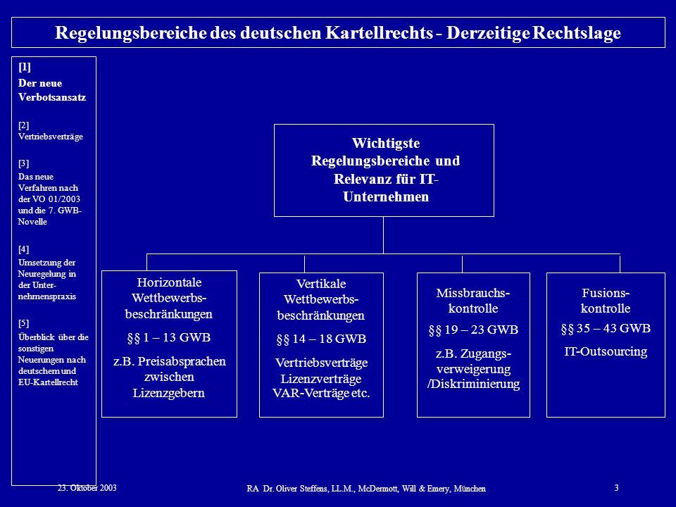 23. Oktober 2003 RA Dr. Oliver Steffens, LL.M., McDermott, Will & Emery, München 3 Regelungsbereiche des deutschen Kartellrechts - Derzeitige Rechtsla